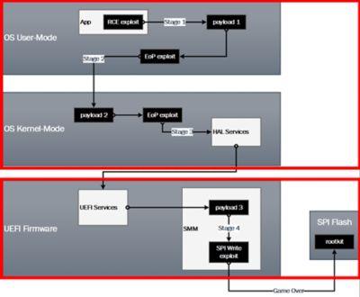Fig2-GigaByte
