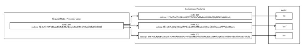 Fig3_Botnet.png