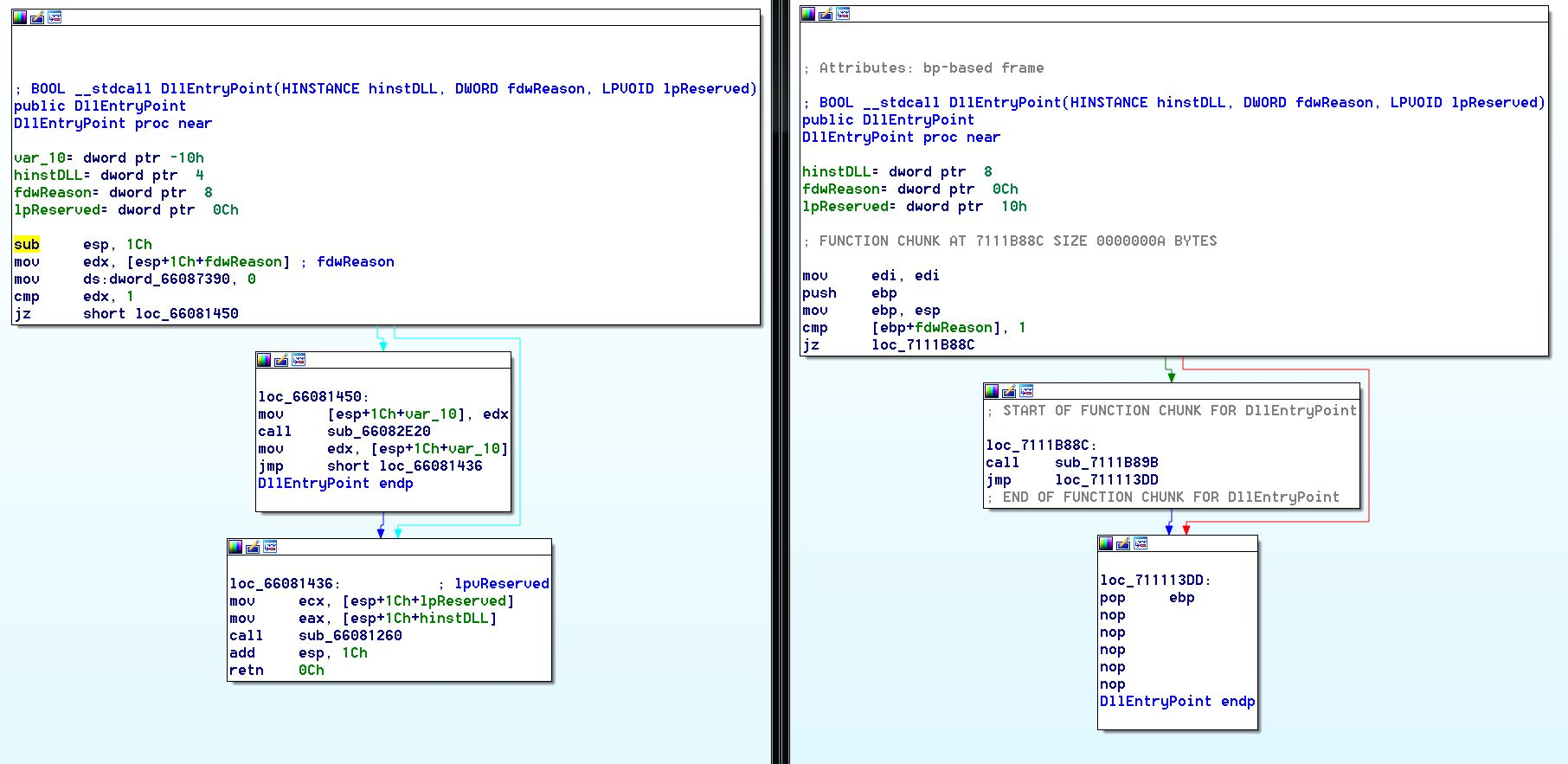 Fig4-DLL-Malware.png