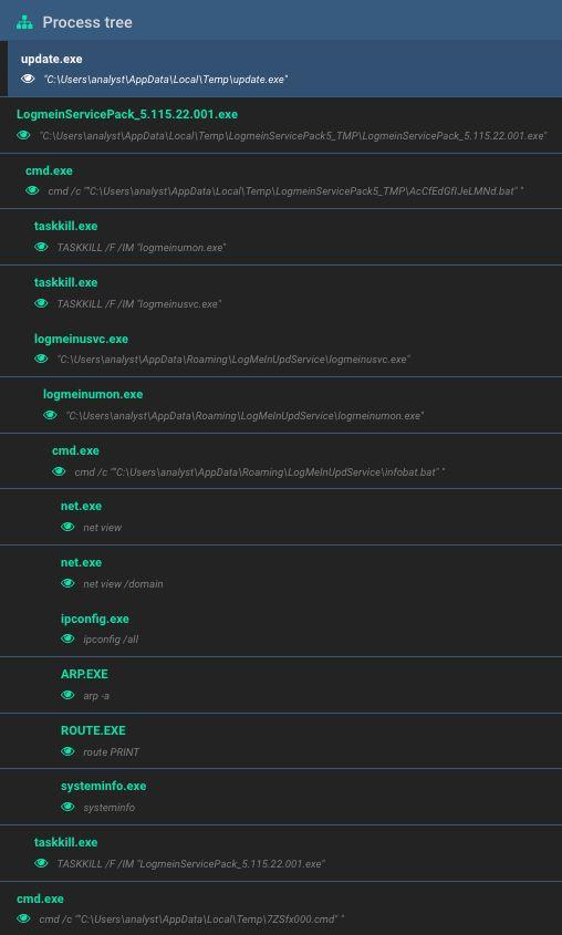 Threat Spotlight: Inside UDPoS Malware