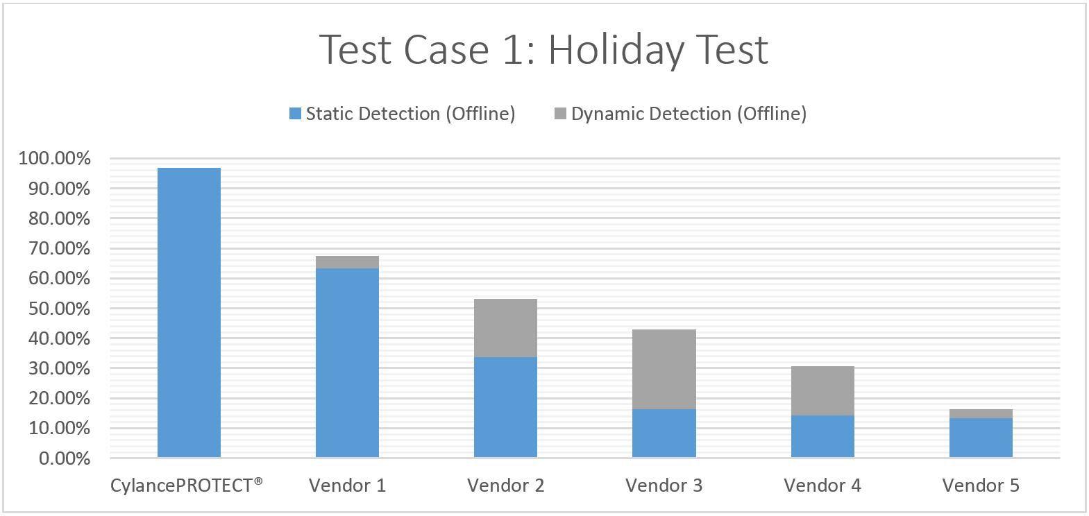 Test-Case-1.jpg