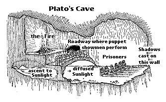 platos-cave-digram