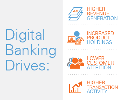 Benefits of Digital Banking
