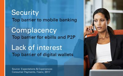 Top barriers to mobile banking, ebanking, p2p, and digital wallet adoption