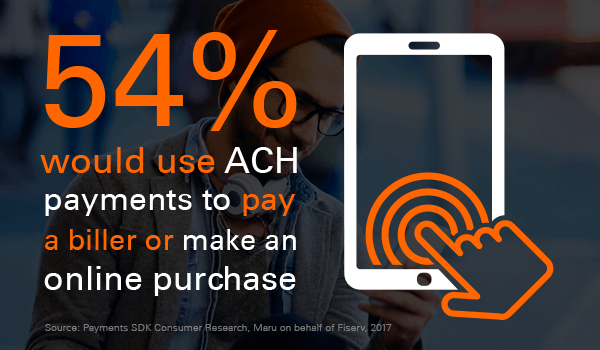 Consumer ACH payments statistic to pay a biller or make an online purchase