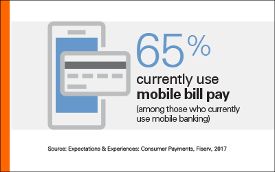 65 percent currently use mobile bill pay
