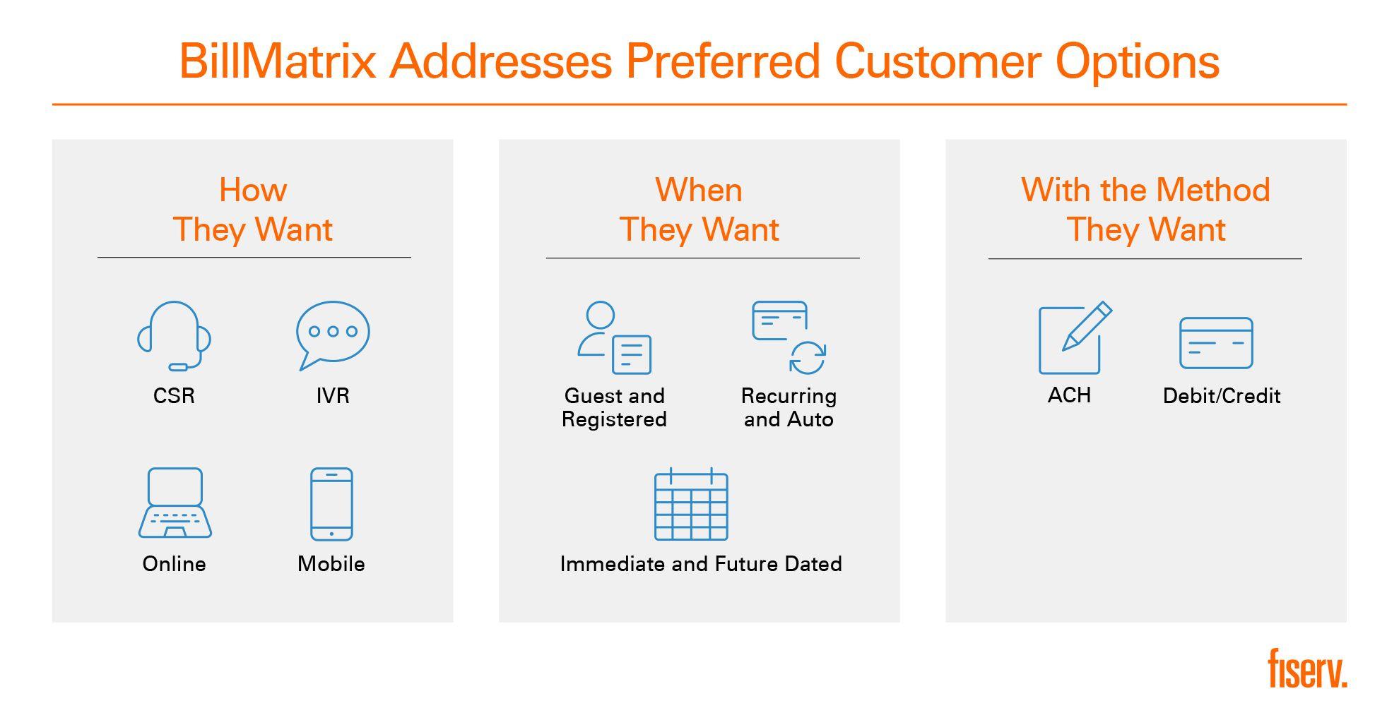 BillMatrix Addresses Preferred Customer Options