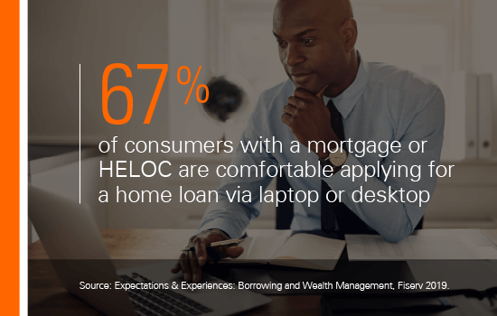 67 percent of consumers with a mortgage or HELOC say they're somewhat or very comfortable completing a home loan application via laptop or desktop