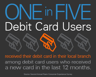 Instant Issue debit card issue rate infographic
