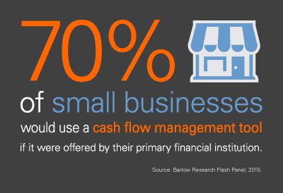 70 percent of panelists indicated they'd use a cash flow management tool