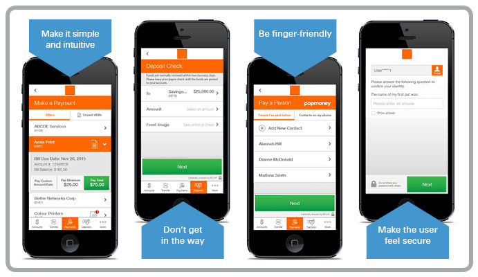 four key mobile banking design principles and consumer preferences