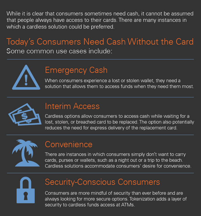 Today's consumers need cash without the card