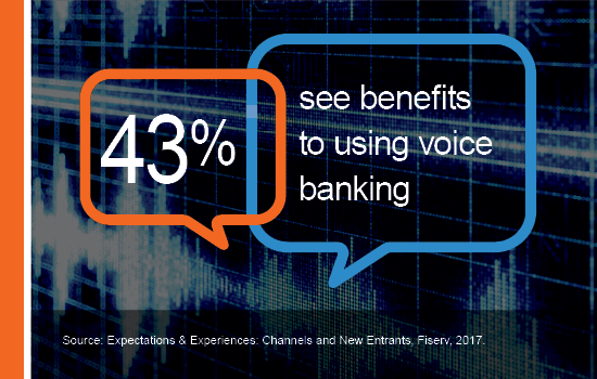 Benefits of using voice banking