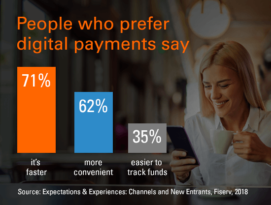 Why people prefer digital payments
