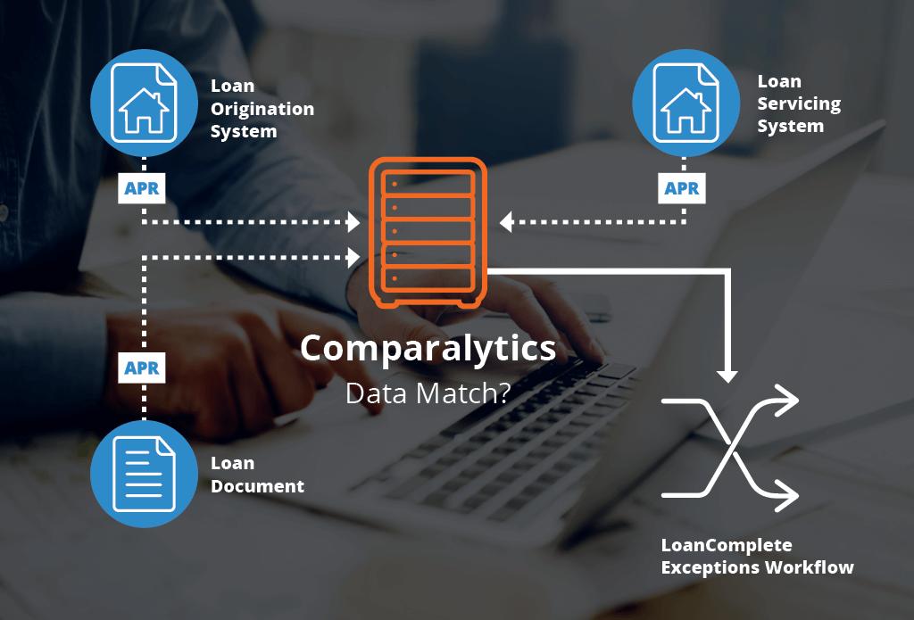 Comparalytics data match