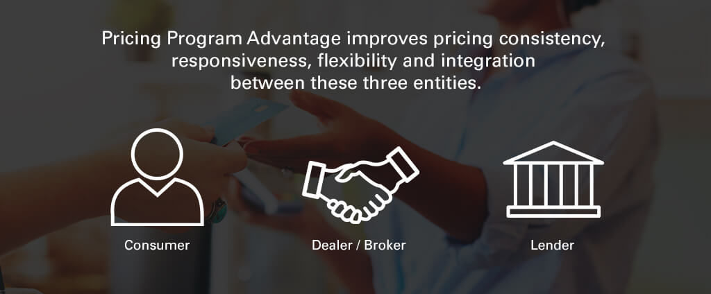 Pricing Program Advantage improves pricing consistency, responsiveness, flexibility and integration.