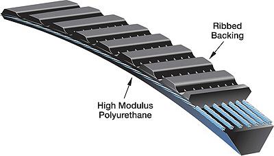Polyflex® Belts