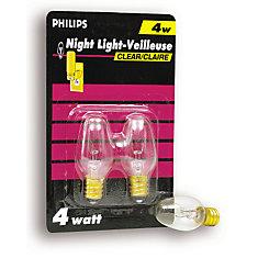 4 Watt Night Light Clear Candelabra (Small Base) Bulb (2-Pack)