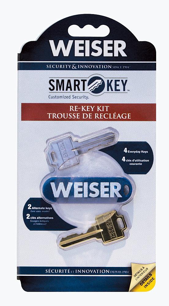 SmartKey Re-Key Kit