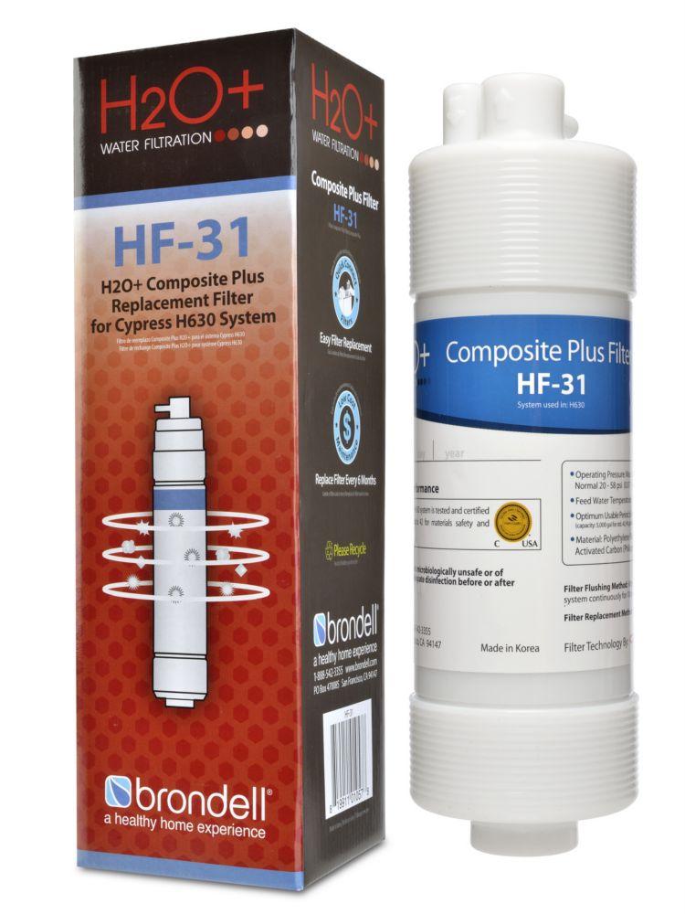 H2O + Cypress Composite Plus Filtrer