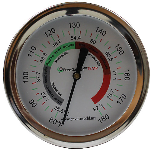 Compost Thermometer