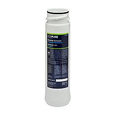 Reverse Osmosis Replacement Membrane