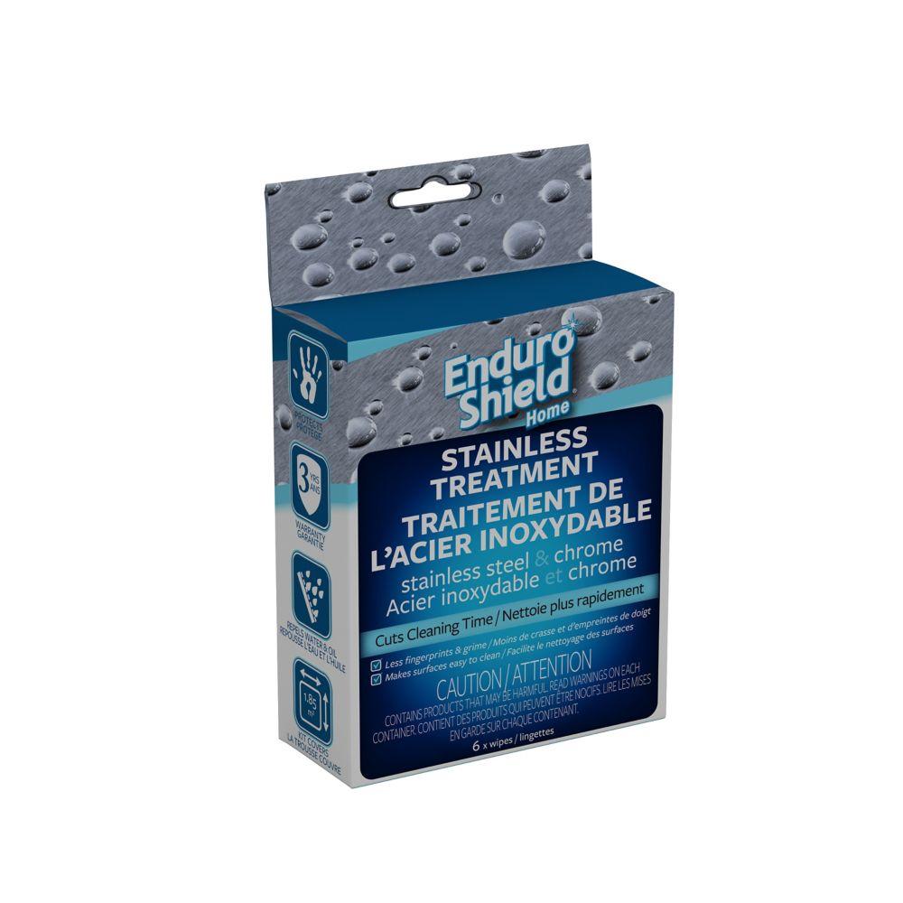 Stainless Steel Kit