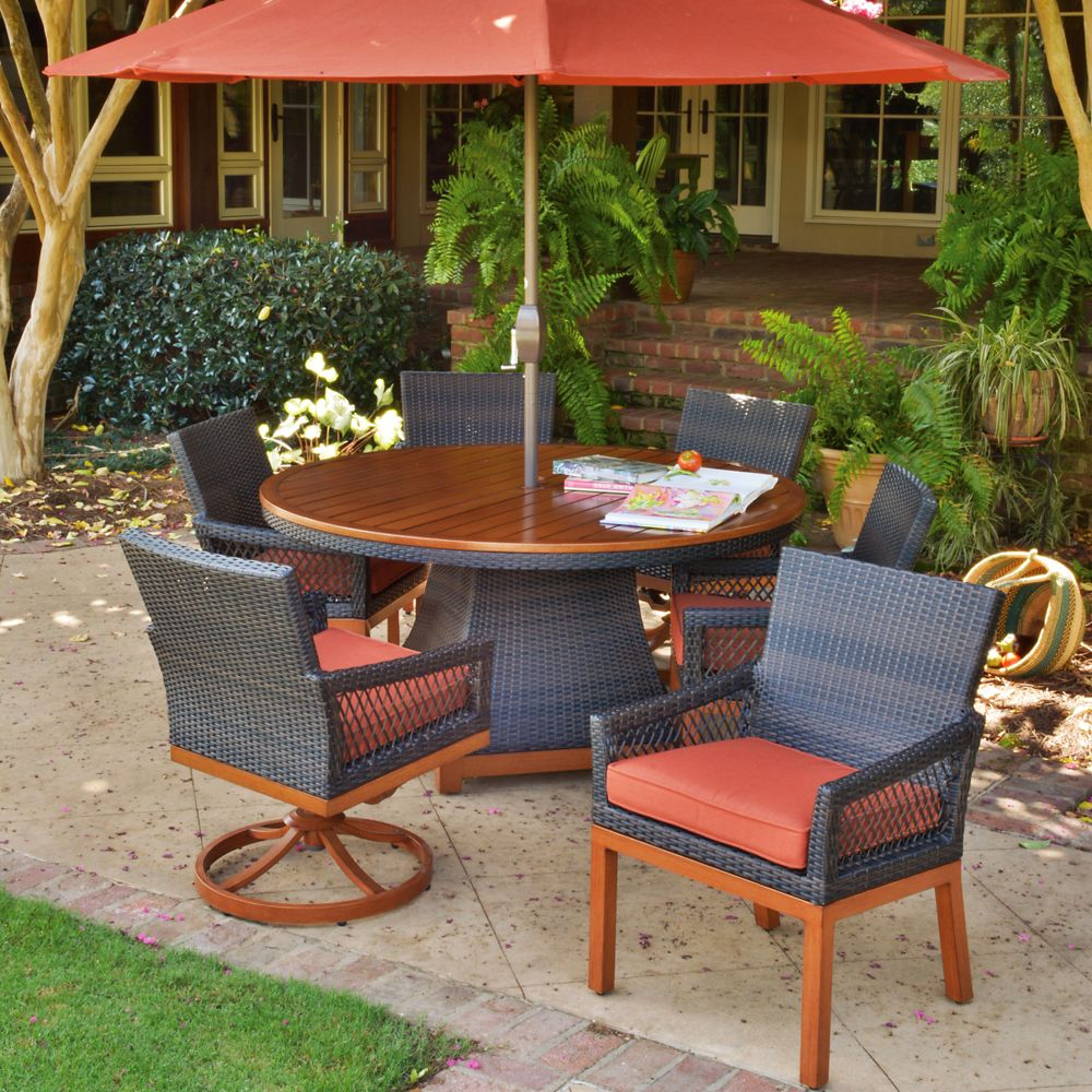 Metropolitan 9-Piece Patio Dining Set