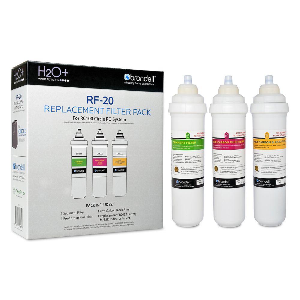 Pack de trois filtres de remplacement pour H2O+ Circle