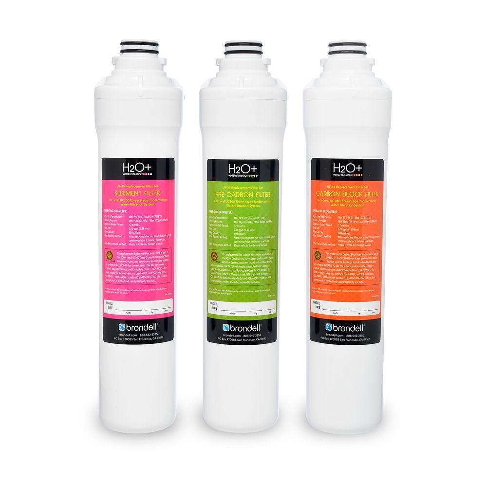 Le pack de filtres de remplacement du trois étapes H2O+ Coral
