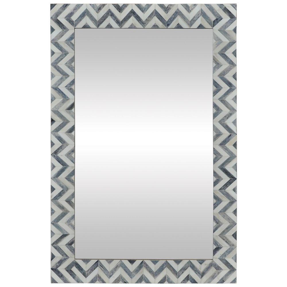 Abscissa miroir