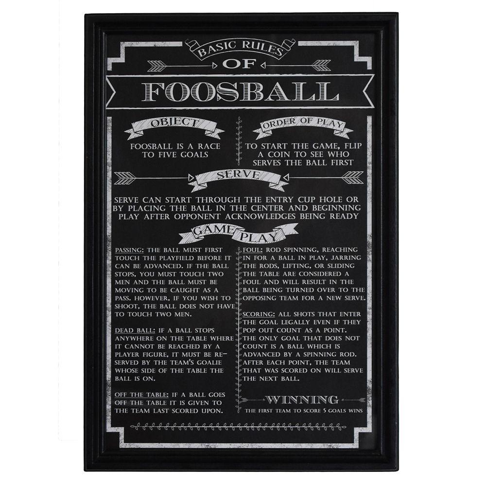 Foosball Game Rules Wall Art