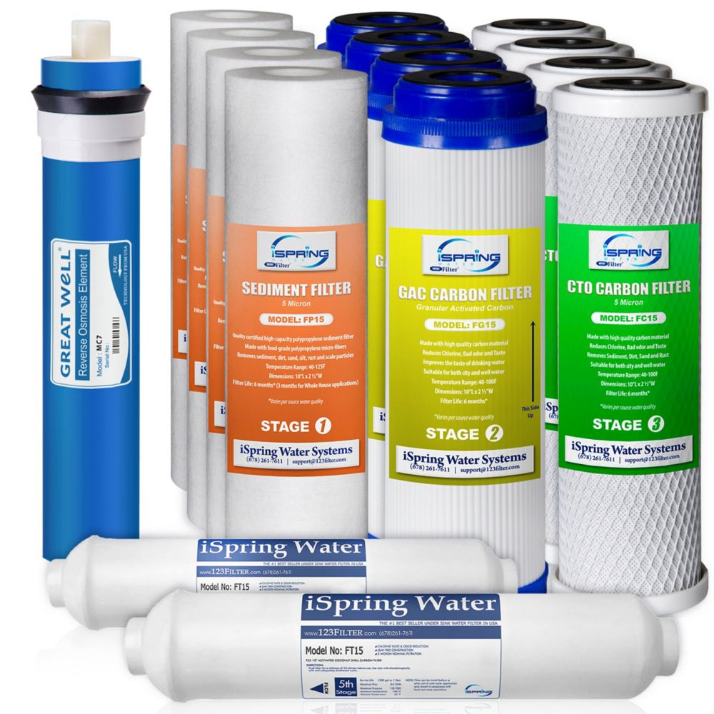 iSpring Littlewell 5-Stage 75 GPD Reverse Osmosis 2-Year Supply Filter Pack