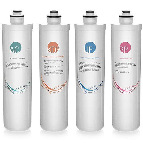 iSpring 123Filter CU-A4 Ultra Filtration Filter Pack (4-Piece)