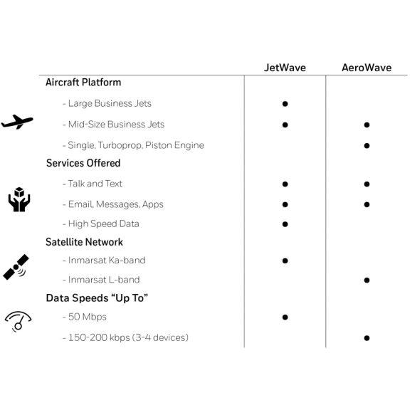 jetwave chart