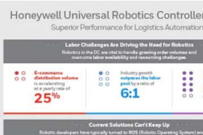 Honeywell Universal Robotics Controller (HURC)