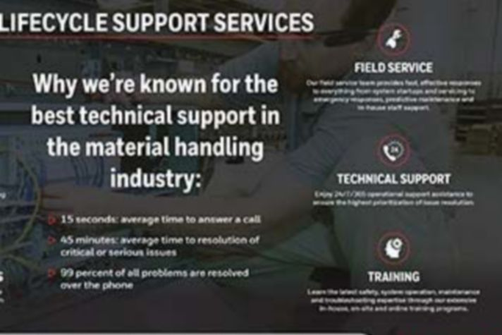 Lifecycle Support