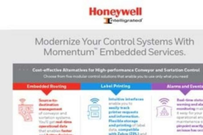 sps-igs-infographic-modern-control-systems-embedded-serv-image