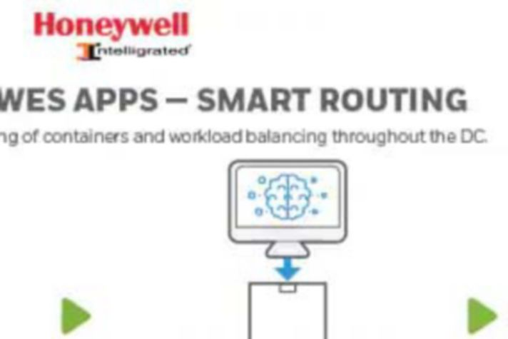 Momentum™ WES Apps - Smart Routing