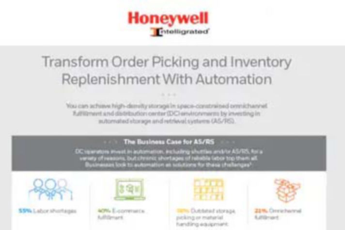sps-igs-infographic-transform-order-picking-inv-replen-auto-image