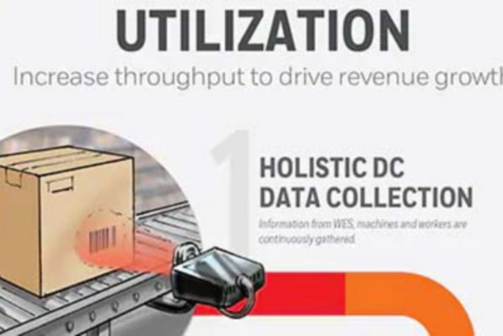 Utilization - The Connected Distribution Center