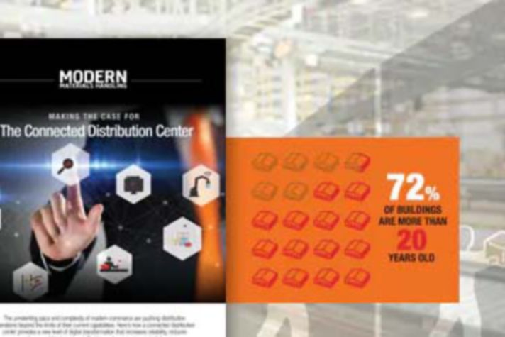 Making the Case for The Connected Distribution Center