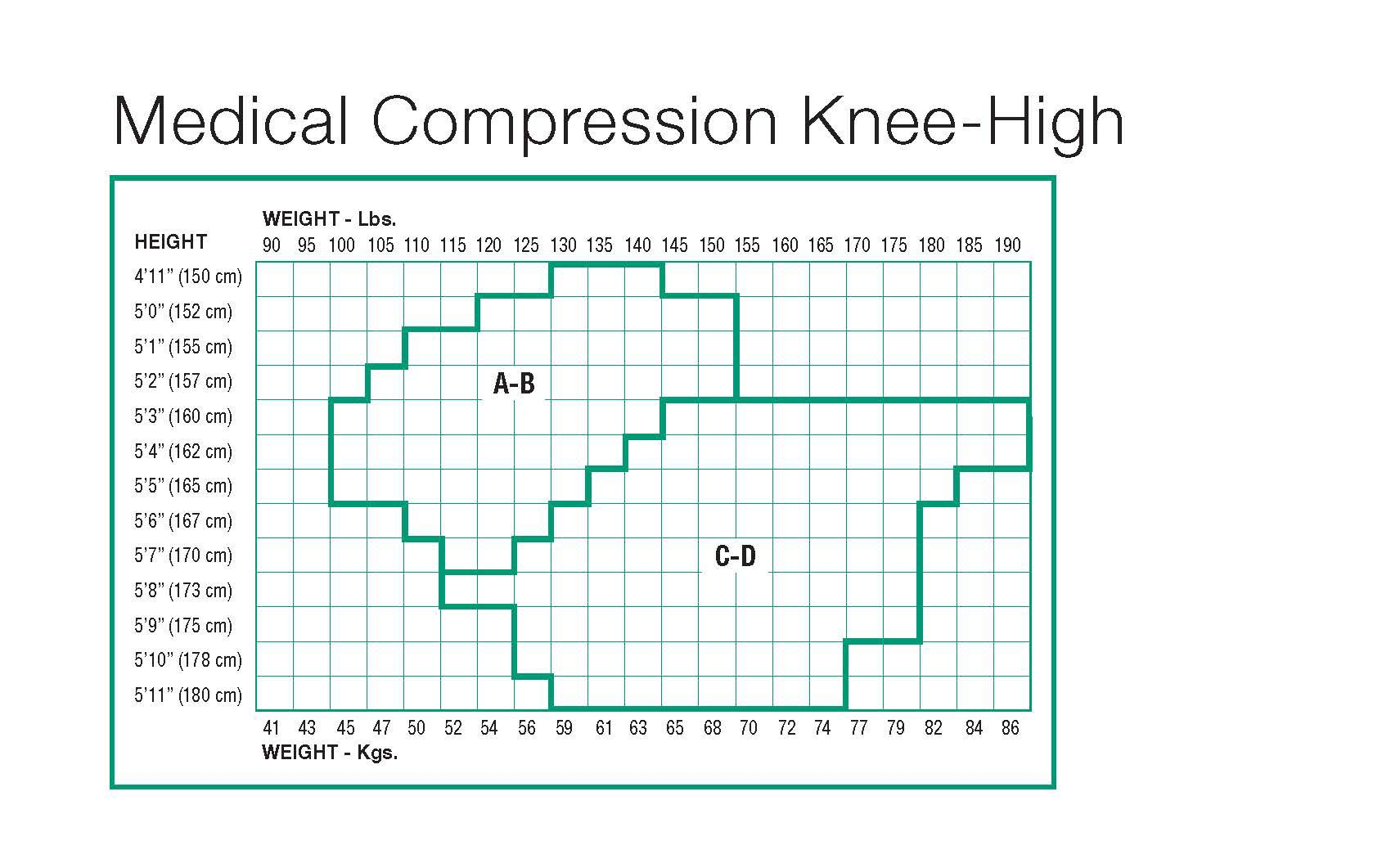 Size Guide for Medical Compression Knee-High. To get your size, see the form below.