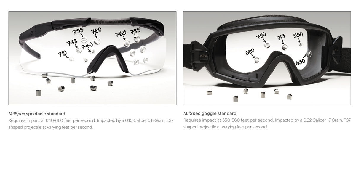 bc8a3a1d03b98 MilSpec spectacle and goggle standard