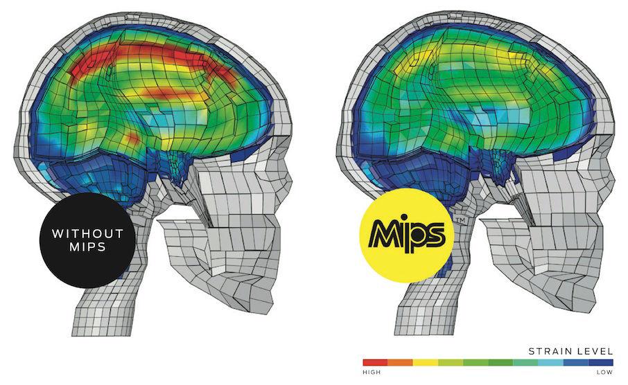 Image result for mips helmet